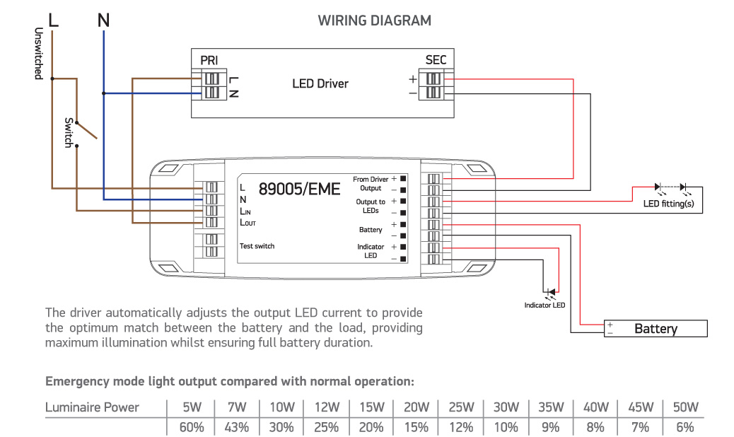Emergency Lights Wiring Diagram from www.1-light.eu