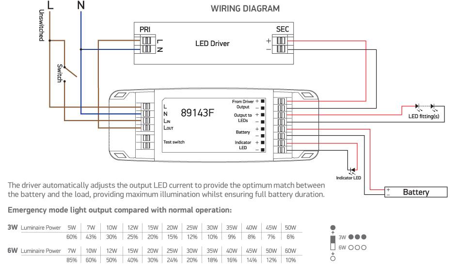 emergency light wiring diagram 89143f one light led emergency light wiring diagram 89143f one light